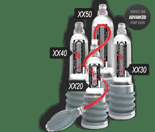 bathmate hydromax x40 xtreme review